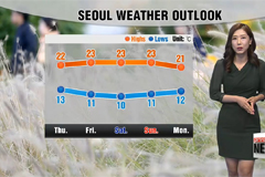 Expect mostly cloudy skies, breezy conditions