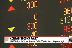 S. Korean KOSPI hits all-time intra-day high for 7th straight session