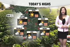 Wide gaps in temperatures under mostly sunny skies