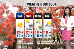 Warm autumn weather continues through the weekend