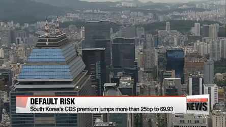 South Korea's CDS premium rising, higher risk of default