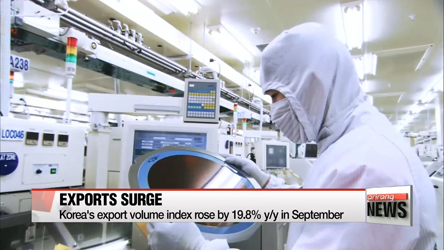 S. Korea's September exports surged to a big margin in 67 months