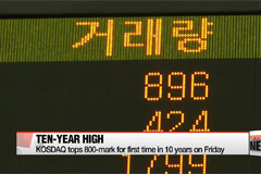 Korea's junior share KOSDAQ reaches over 800 mark, within 15 minutes of trading