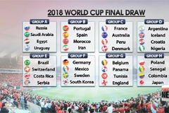 World Cup draw: South Korea drawn against Sweden, Mexico and Germany in Group F