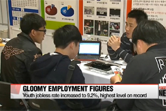 Korea's youth unemployment rate hits record high in November