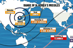 Review 2017: North Korea, missiles and diplomacy PART 1