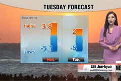 Higher than average temps under mostly sunny skies