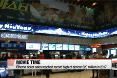 Number of moviegoers topped record high of 220 mil. in 2017: Korean Film Council