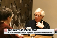 83.3% of foreigners surveyed expressed satisfaction with Korean food