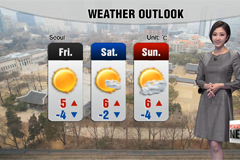 Fine dust lingers through the weekend