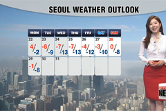 Air quality improves in Seoul,