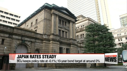 The Bank of Japan keeps monetary policy unchanged