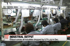 Output across all industries dropped by 0.7% y/y in December