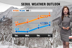 Cold snap shows signs of easing... from tomorrow