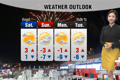 Start of Winter Olympics expected to be milder