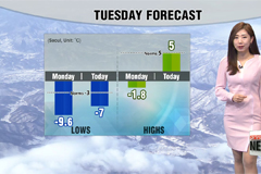 Cold snap on its way out