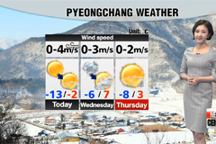 High fine dust levels, snow expected tomorrow morning