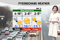 Air quality expected to improve tomorrow afternoon