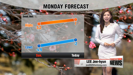 Mild highs under partly sunny skies