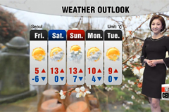 Rain and snow expected until tomorrow with strong wind
