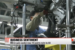 Business sentiment drops on-month in February