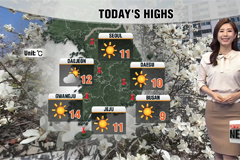 Skies turning bright but cooler highs