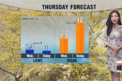 Cold morning, daily highs return to seasonal averages