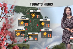 Milder highs along with brighter skies
