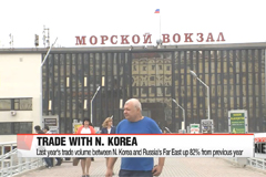 Last year's trade volume between North Korea and Russia's Far East region increases by 82% from previous year
