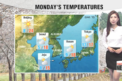 Spring warmth returns, air quality improves