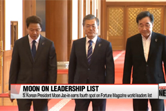 S. Korean President Moon Jae-in earns fouth on world leadership list by Fortune