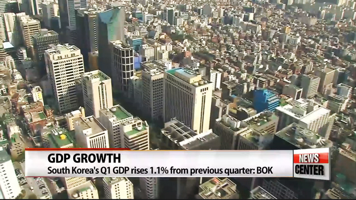 South Korea's first quarter GDP rises 1.1% on-quarter