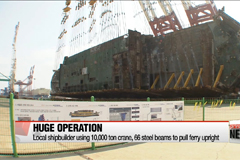 Sewol-ho ferry gets ready to be lifted upright
