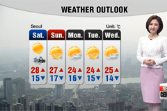 The high concentration of dust  continues tomorrow