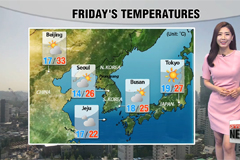 Big temperature differences, dusty conditions to carry on