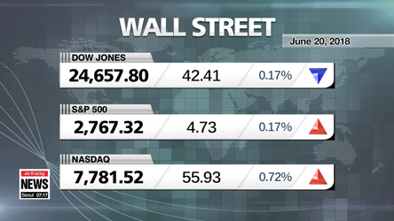 Stocks wrap up
