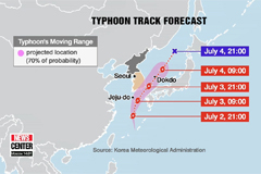 Typhoon Prapiroon expected to hit southern parts of S. Korea
