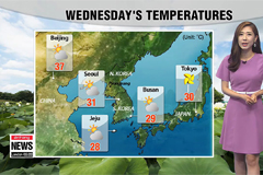 Hot and humid under mostly sunny skies, monsoon rain at times