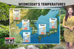 Temperatures to rise with sporadic showers