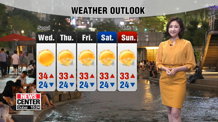 Heat expected to linger through the whole week