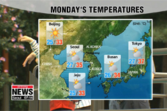 Sweltering heat to continue