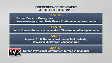 Korea's cry for independence unheard for decades before liberation
