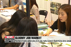 Number of newly added jobs y/y in July marks lowest in South Korea since January 2010