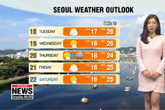 Mostly sunny skies for most parts, rain on Jeju up to 120 mms