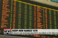 S. Korea's main stock index down 6.91% since March on U.S.-China trade war