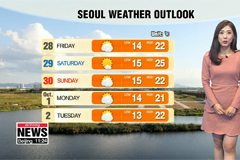 Chilly morning turns to warm highs under blue skies