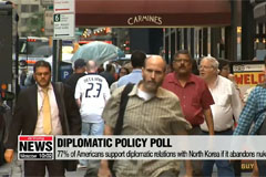 77% of Americans support diplomatic relations with North Korea if it abandons nukes: Poll