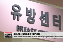 Fewer Korean women under 40 years old being diagnosed with breast cancer: Study