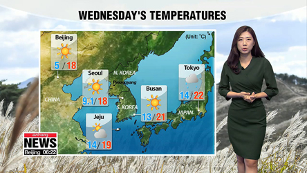 Gyeongsang-do provinces to battle fine dust, drop in temperatures