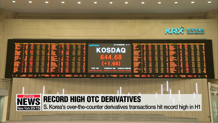 S. Korea's over-the-counter derivatives transactions hit record high in H1